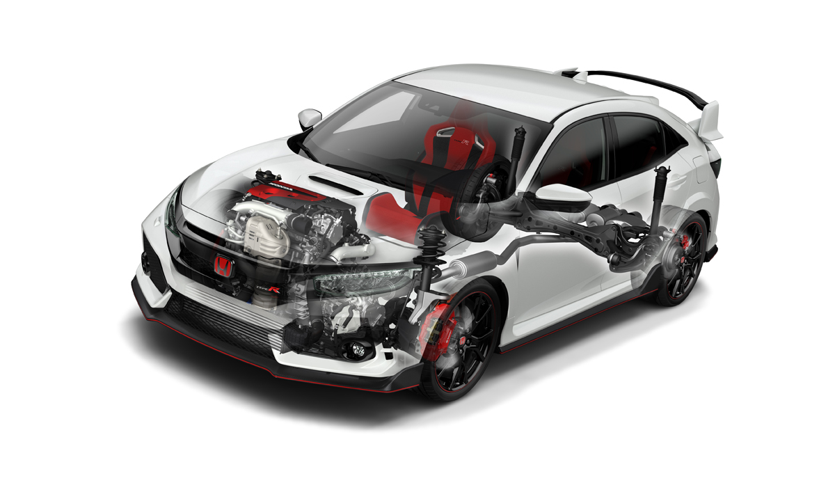 2017 Honda Civic Type R Overview Front