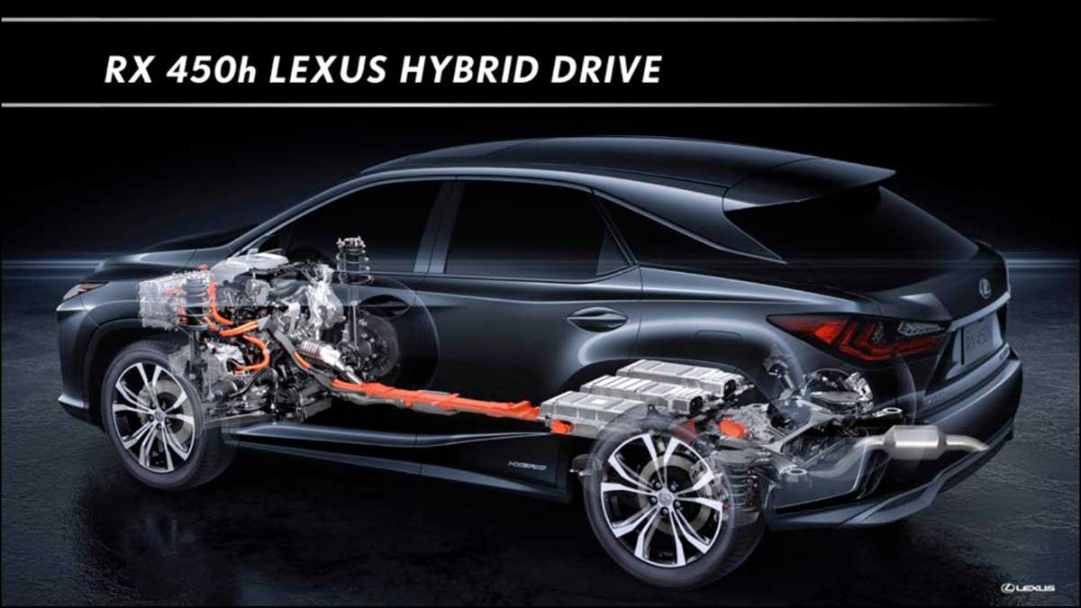 Under The Hood 2016 Lexus RX450h Hybrid  TestDrivenTV